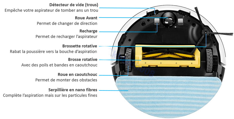 iLife V7 - spécifications du dessous de l'aspirateur robot avec brosse