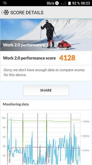 elephone-s7-test-pcmark-resultats