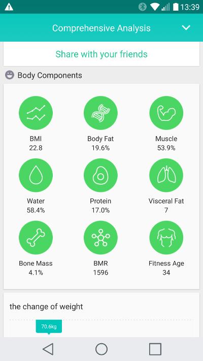 Yunmai Mini Smart Fat Scale - application indicateurs