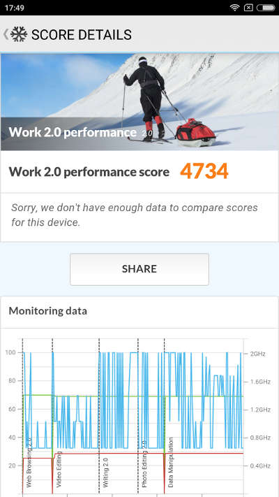 Benchmark Xiaomi Redmi Note 4X - pcmark