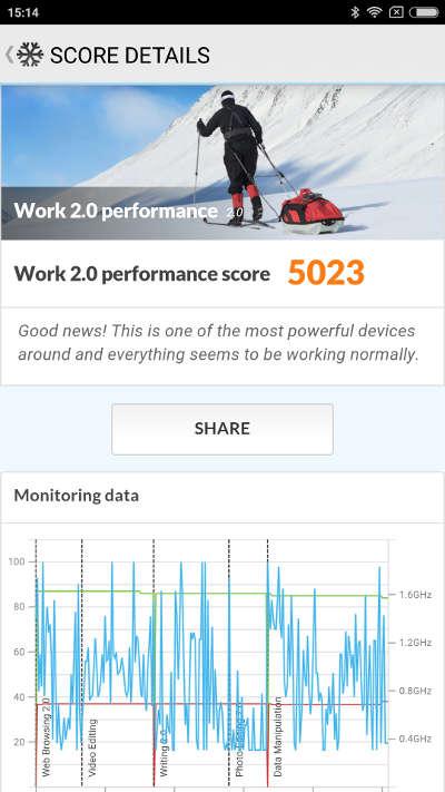 Test Xiaomi Mi5 - PcMark