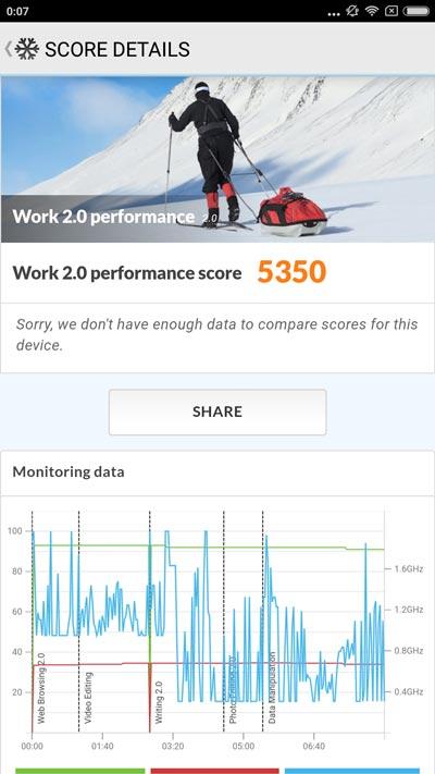 Xiaomi mi note 2 résultat pcmark
