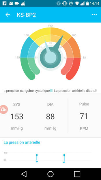 Tensiomètre Koogeek BP2 - application health