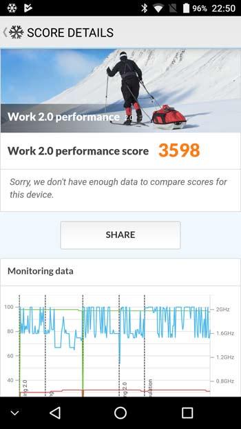 Maze alpha score benchmark pcmark 8