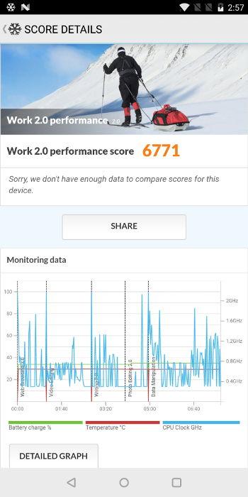 Test OnePlus 5T score pcmark 8